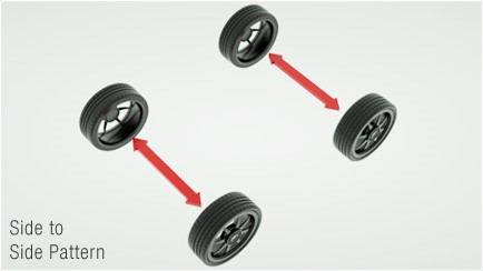 Rotación de neumáticos y alineación de neumáticos: por qué? Cuando? y cómo?
