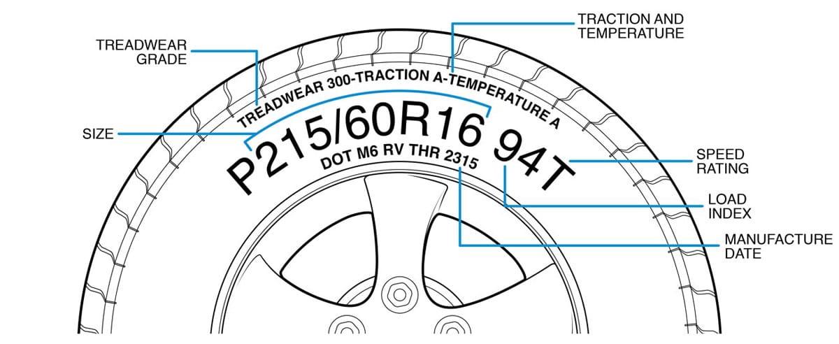 Consejos para elegir los neumáticos de automóvil correctos