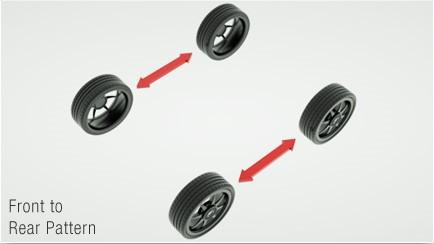 Rotación de neumáticos y alineación de neumáticos por qué cuándo y cómo