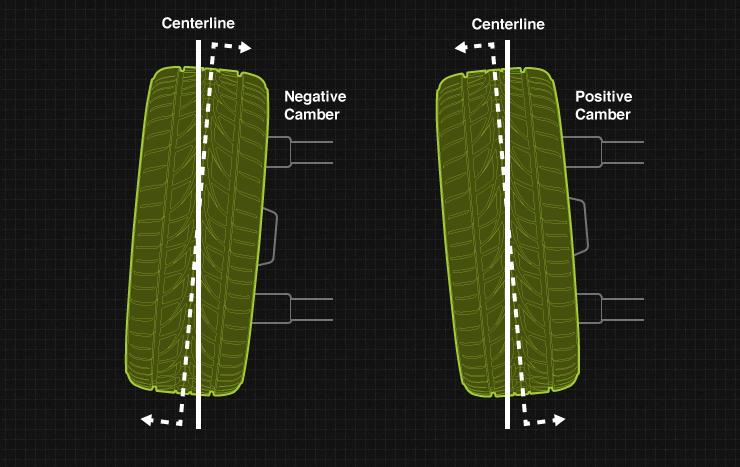 Rotación de neumáticos y alineación de neumáticos